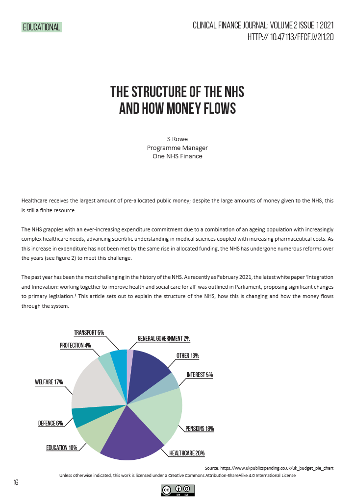Front Page of Structure of the NHS